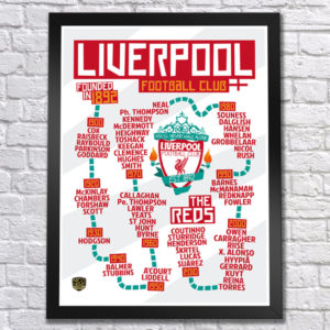 BUY LIVERPOOL TIMELINE POSTER IN WHOLESALE ONLINE