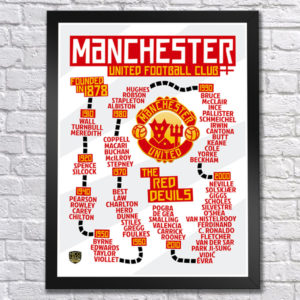BUY MANCHESTER UNITED TIMELINE POSTER IN WHOLESALE ONLINE