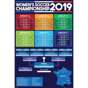 BUY 2019 WOMEN'S WORLD CUP WALL CHART IN WHOLESALE ONLINE